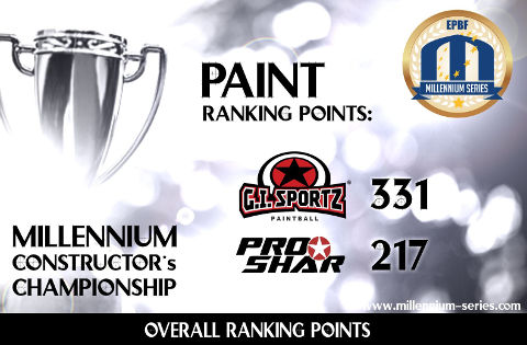 MS Constructor's Paint 2017 Overall