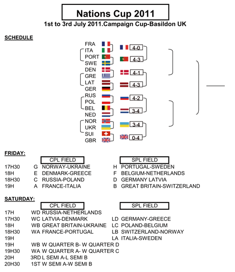 Schedule Nations Cup 2011