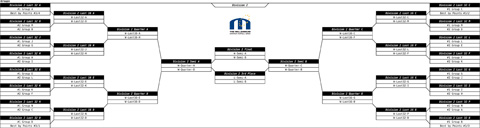 Draw finals D2 with 56 teams in division