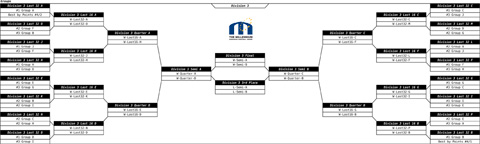 Draw finals D3 with 60 teams in division