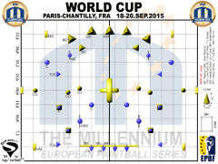 Paris-Chantilly 2015 2D Field Layout