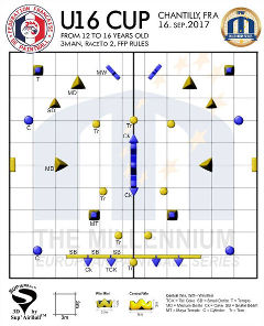 MS Paris-Chantilly U16 Field Layout