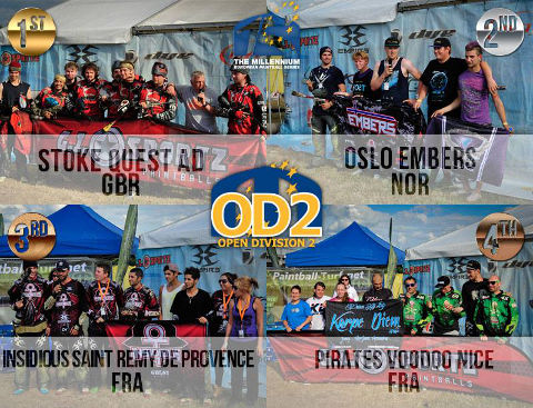 Open Division 2 Podium Campaign Cup 2014
