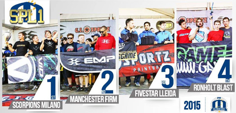 2015 Overall Divisional Podiums: Semiprofessional Paintball League 1