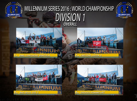 The Millennium Series 2016 Division 1 overall rankings: