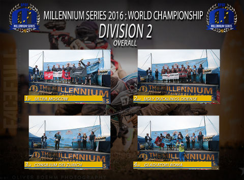 The Millennium Series 2016 Division 2 overall rankings:
