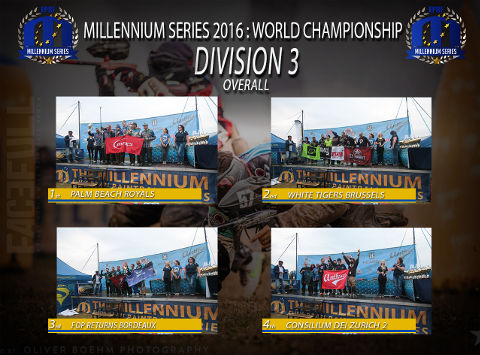 The Millennium Series 2016 Division 3 overall rankings: