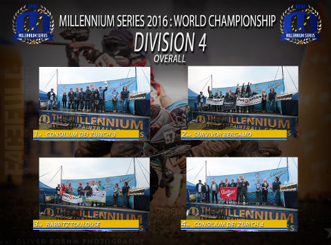 The Millennium Series 2016 Division 4 overall rankings: