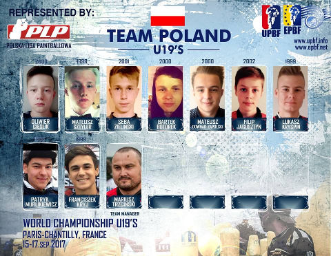 EPBF World Cup U19 2017 Team Poland