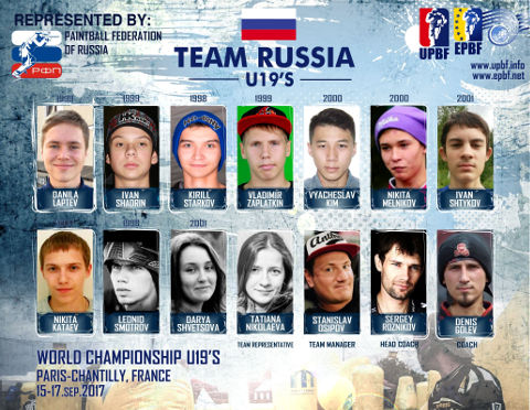 EPBF World Cup U19 2017 Team Russia