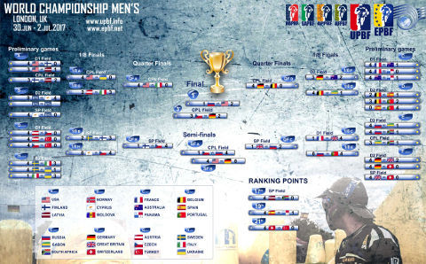The qualification system for World Championship Men's.