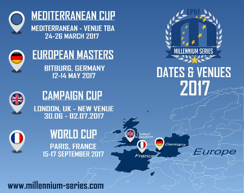 Millennium Series 2017 dates & venues