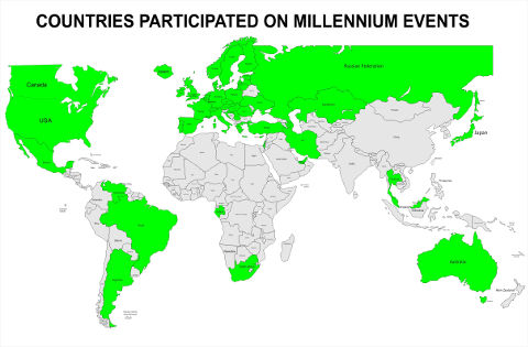 Teams countries Millennium Series alltime