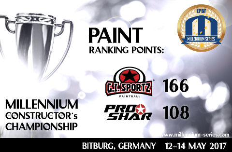 Constructor's Championship Paint 2017