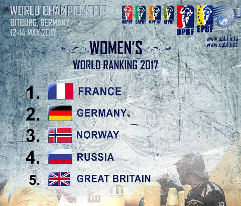 2017 World Cup Women's Champion: France
